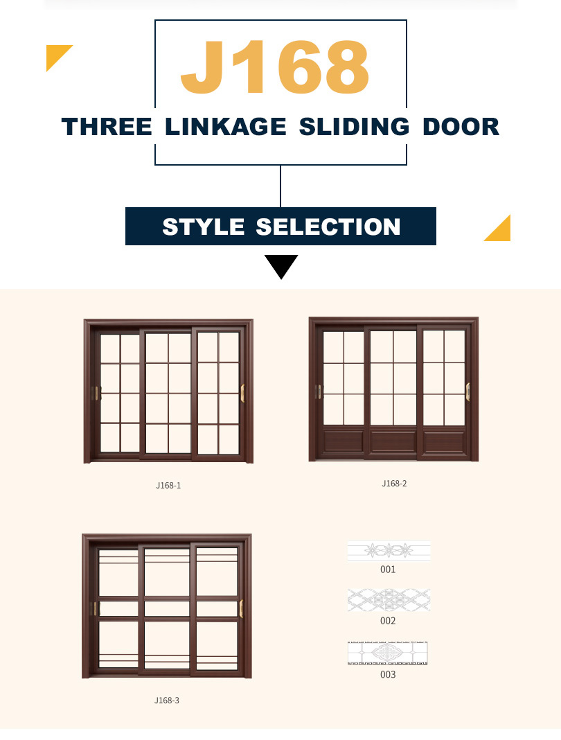 Customized sliding door system